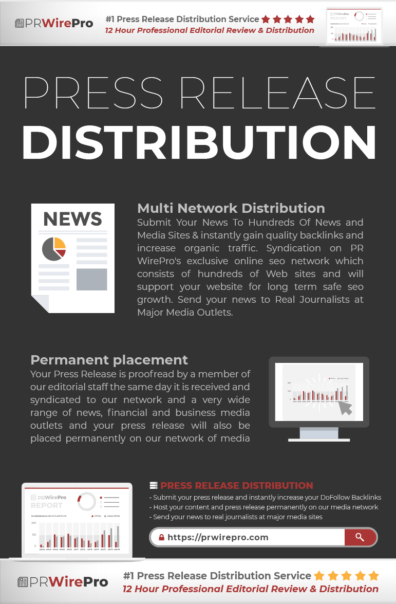 PR Wire PRO Press Release Distribution
