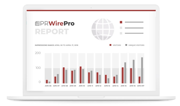 Press Release Distribution Report PR Wire Pro