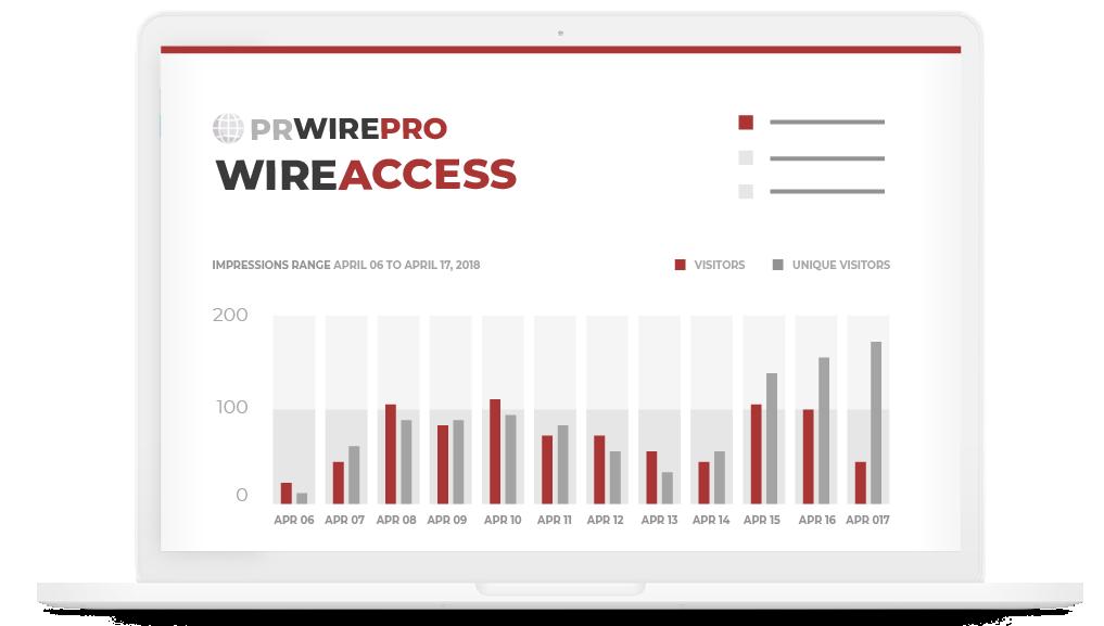 PRWIREPRO Press Release Distribution